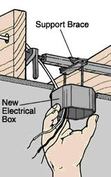 Dixon Home Building Centre Install A Ceiling Fan